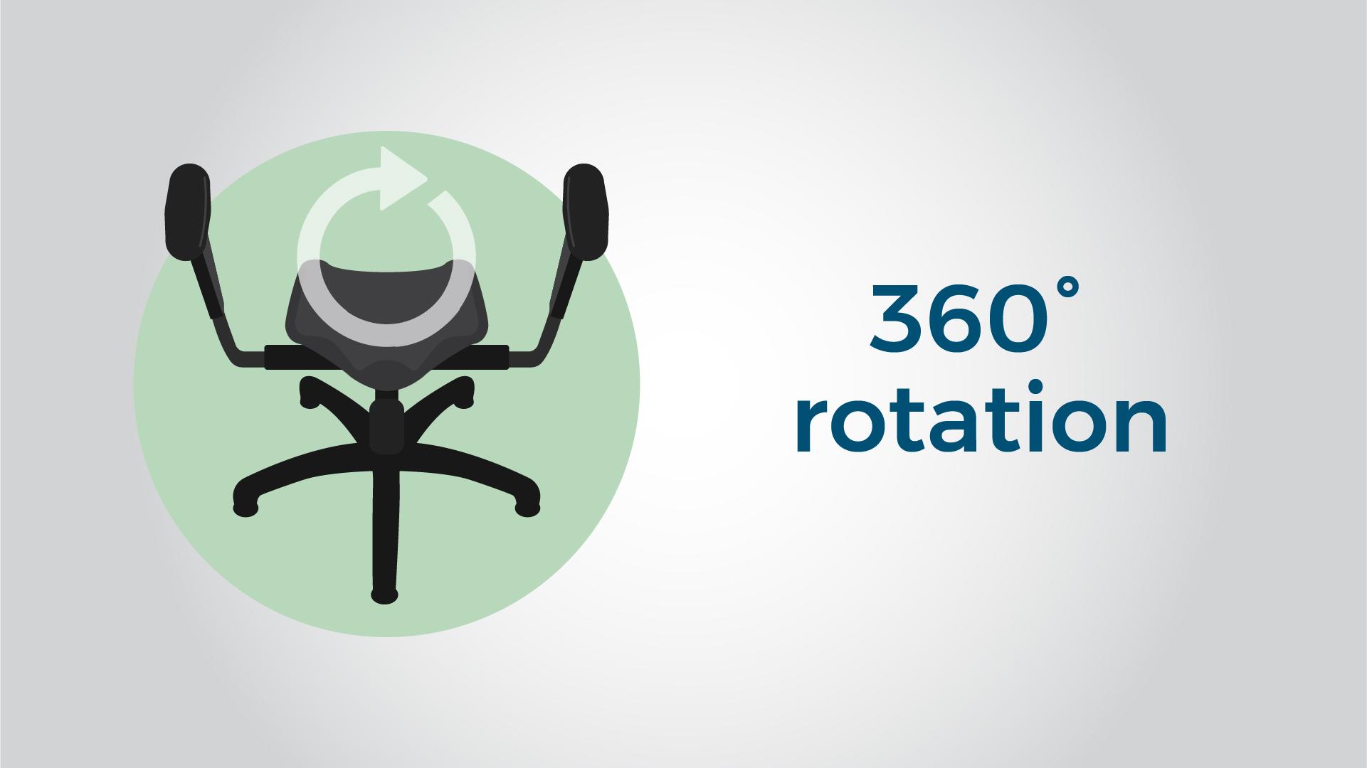 10-360rotation